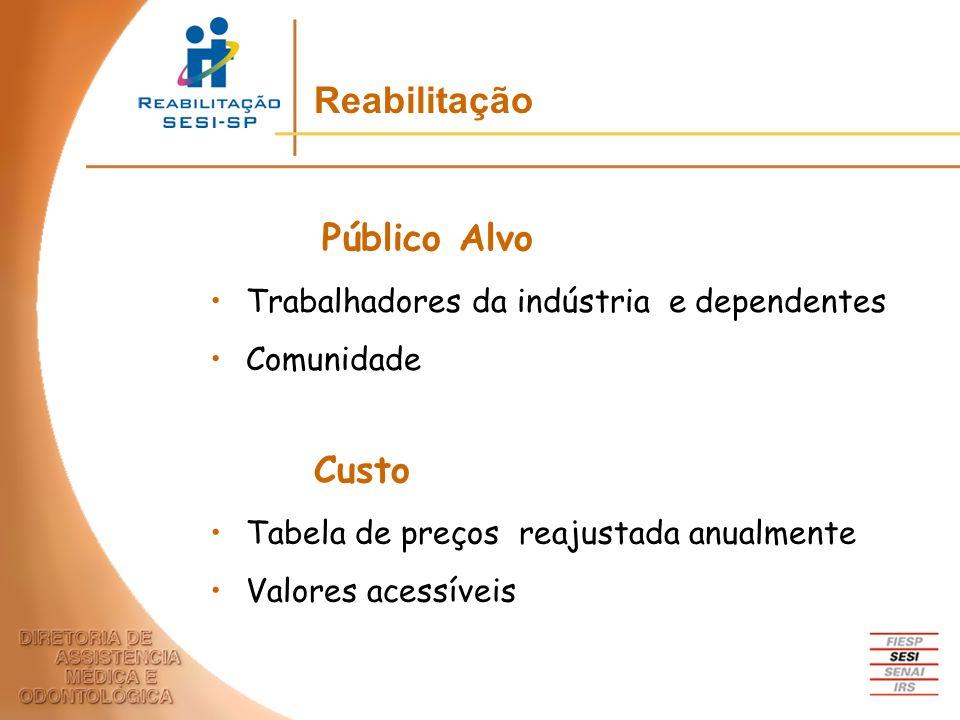 Reabilitação Público Alvo Custo