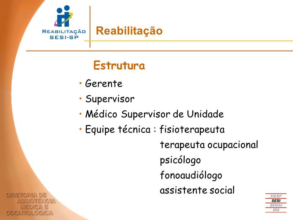 Reabilitação Estrutura Gerente Supervisor Médico Supervisor de Unidade