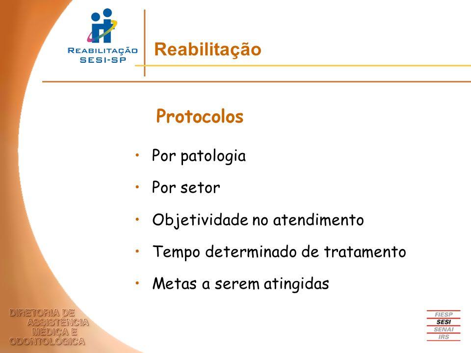 Reabilitação Protocolos Por patologia Por setor
