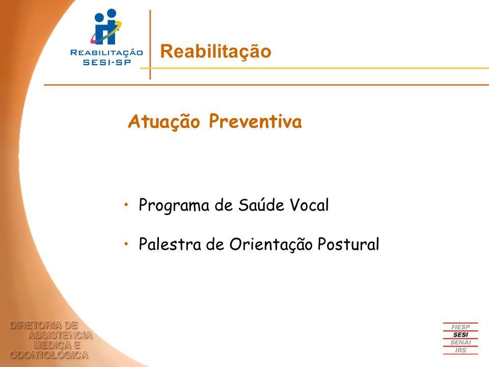 Reabilitação Atuação Preventiva Programa de Saúde Vocal