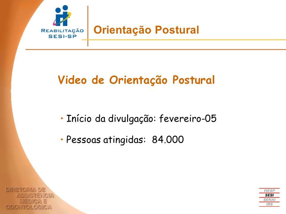 Video de Orientação Postural
