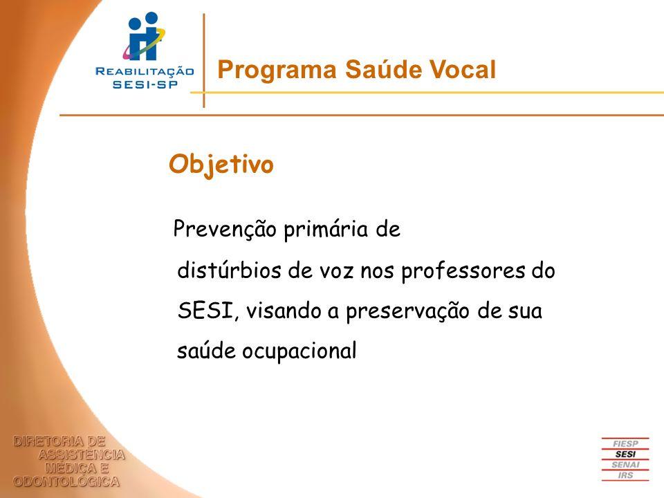 Programa Saúde Vocal Objetivo Prevenção primária de