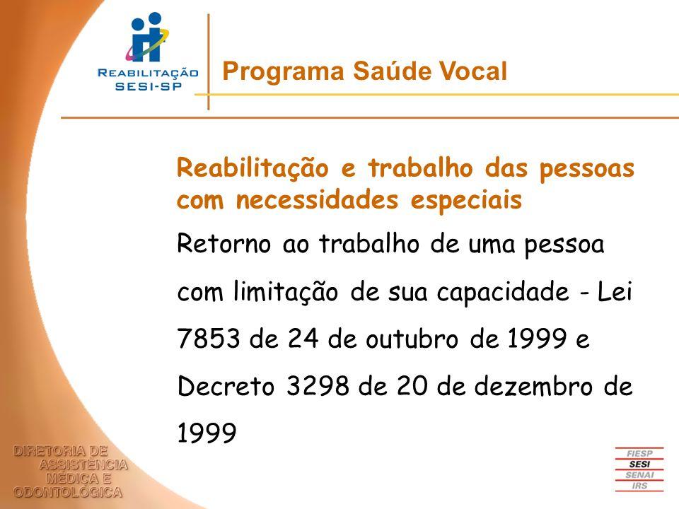 Programa Saúde VocalReabilitação e trabalho das pessoas com necessidades especiais.