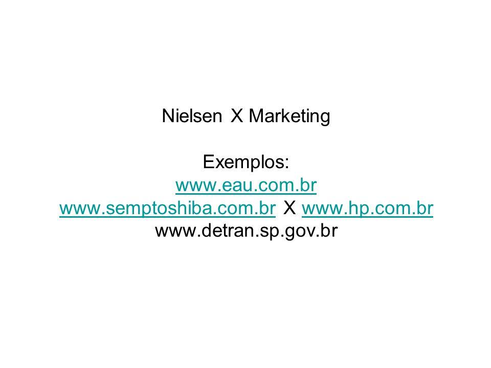 Nielsen X Marketing Exemplos: www. eau. com. br www. semptoshiba. com