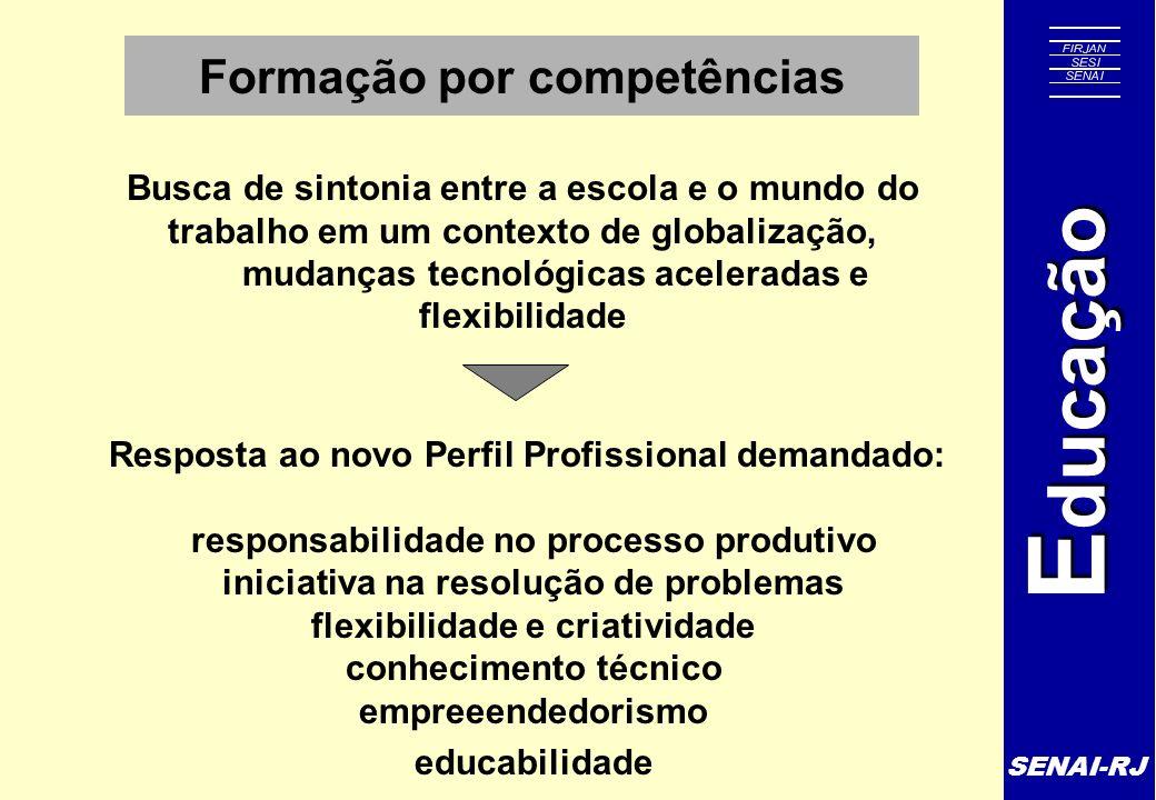 Formação por competências