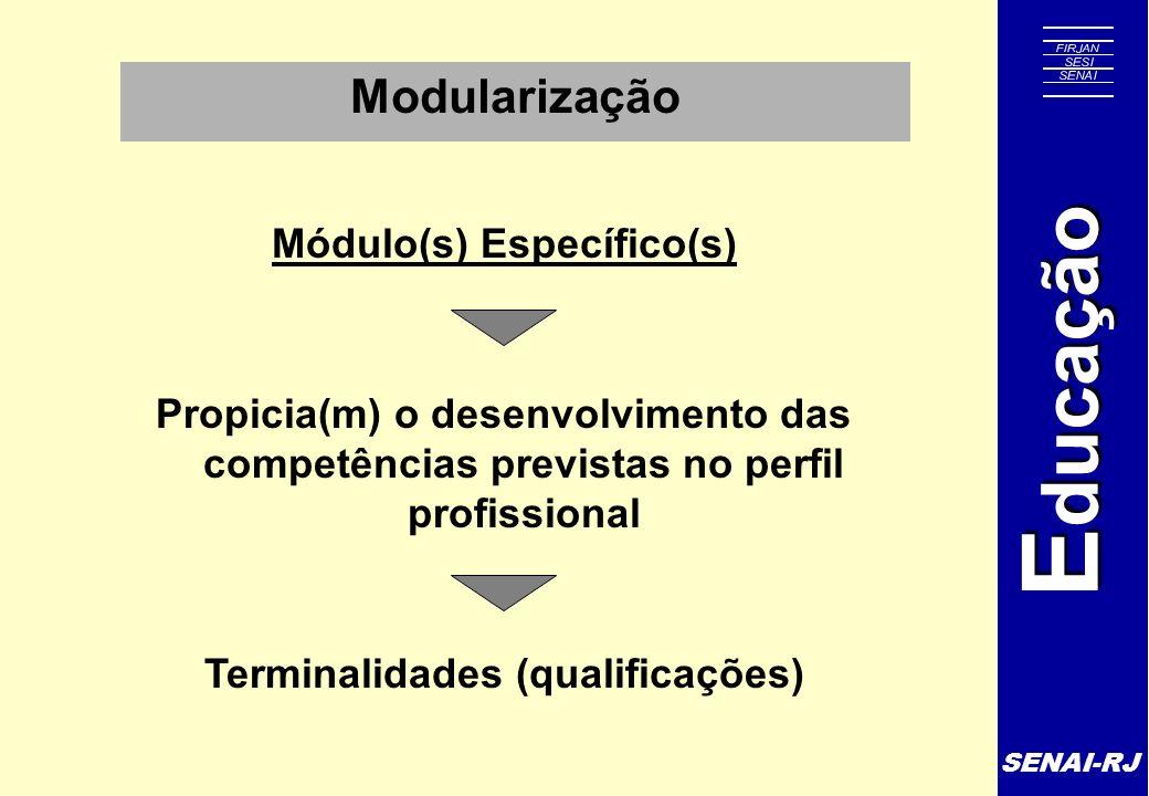 Módulo(s) Específico(s) Terminalidades (qualificações)