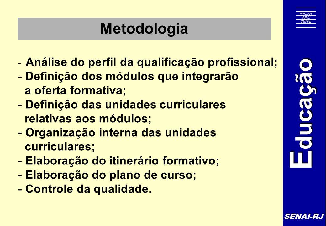 Metodologia Definição dos módulos que integrarão a oferta formativa;