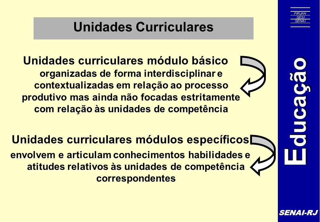 Unidades Curriculares