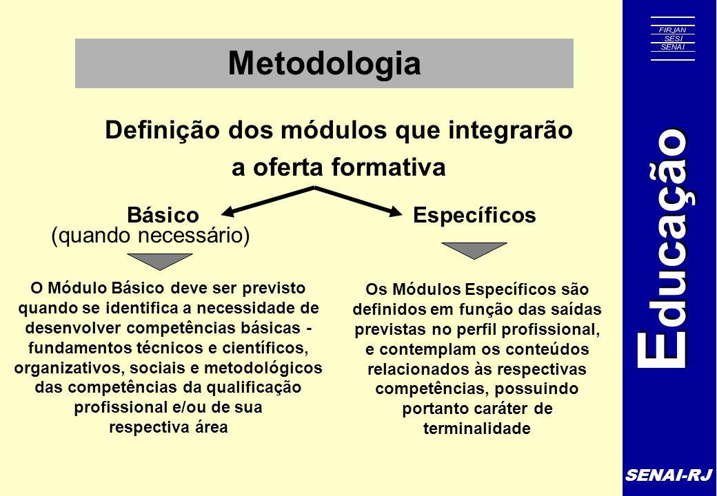 Definição dos módulos que integrarão