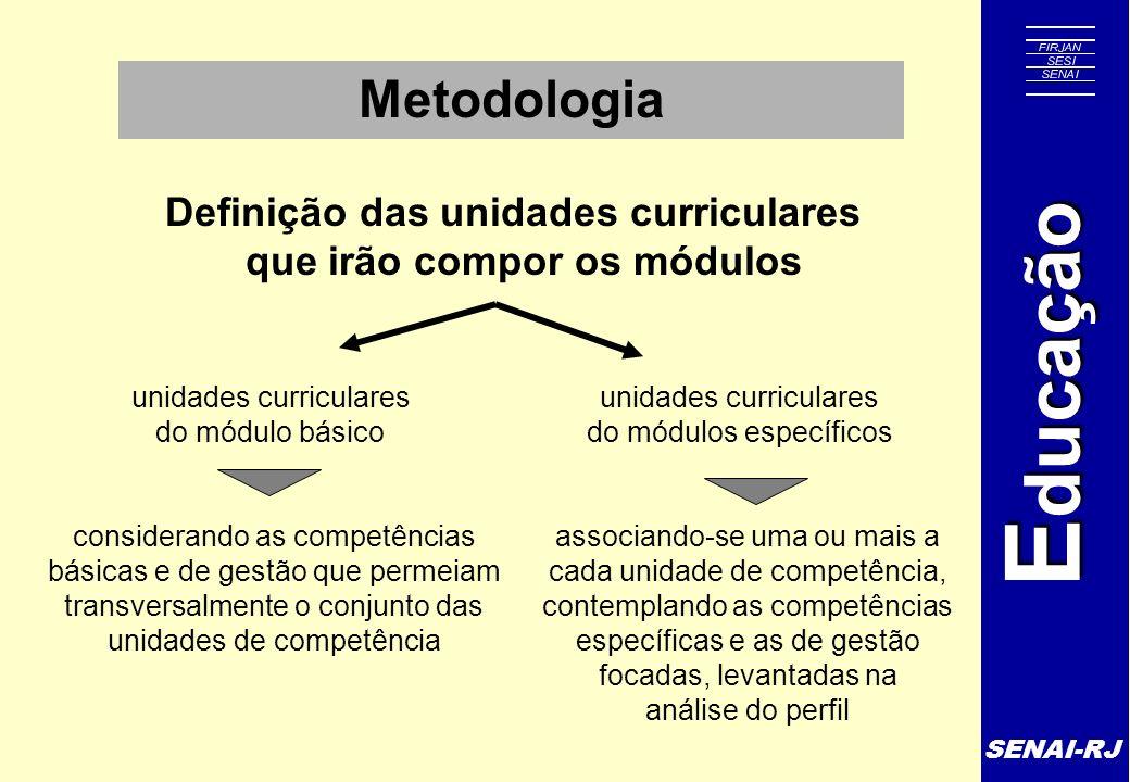 Definição das unidades curriculares que irão compor os módulos