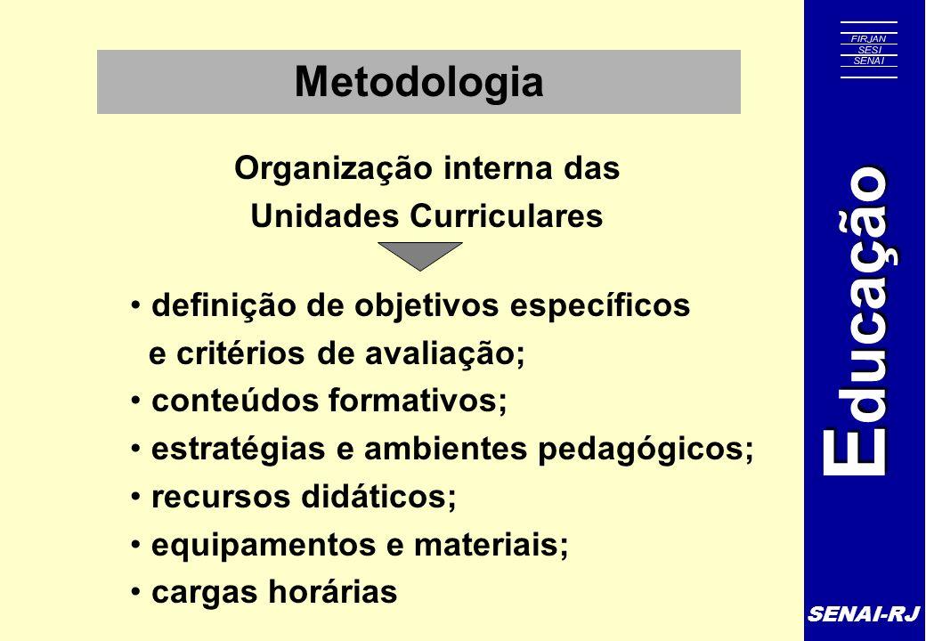 Organização interna das Unidades Curriculares