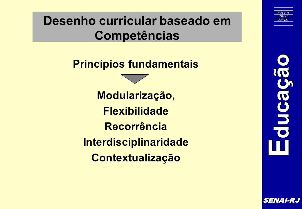 Desenho curricular baseado em Competências