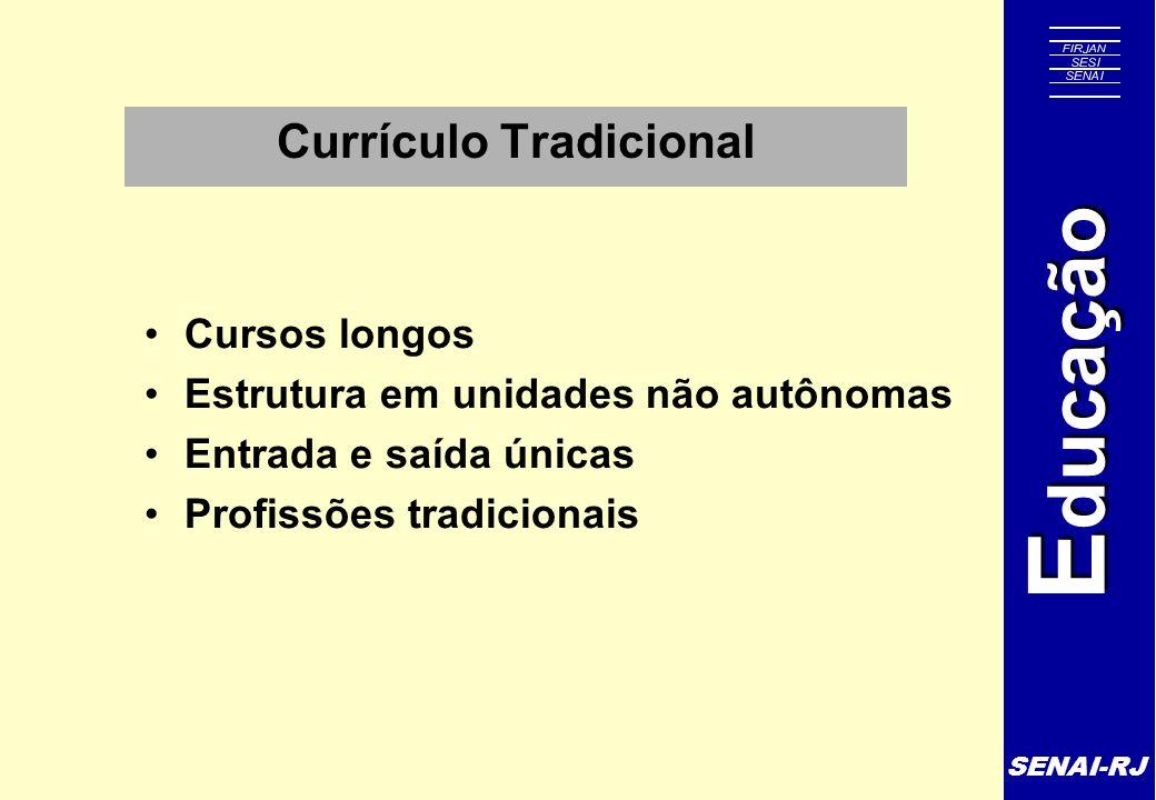 Currículo Tradicional