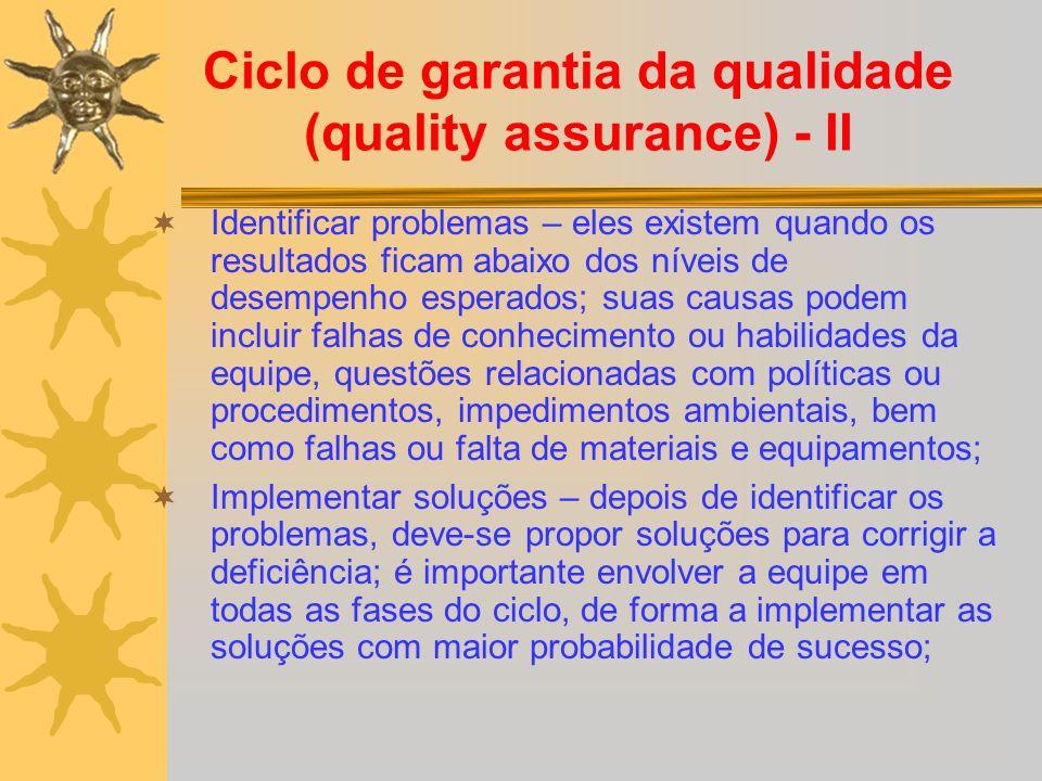 Ciclo de garantia da qualidade (quality assurance) - II