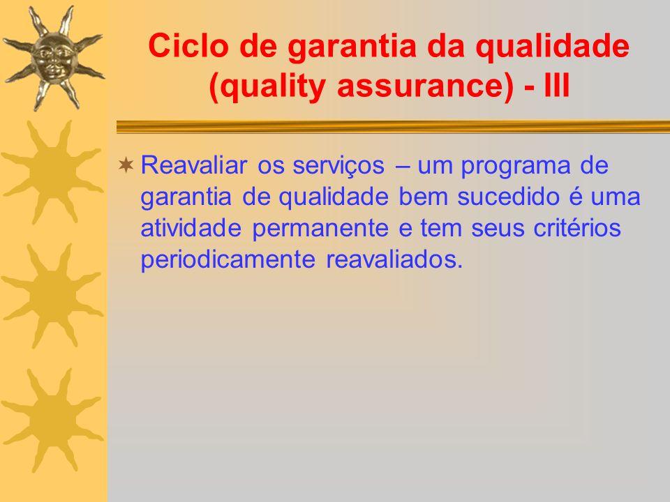 Ciclo de garantia da qualidade (quality assurance) - III