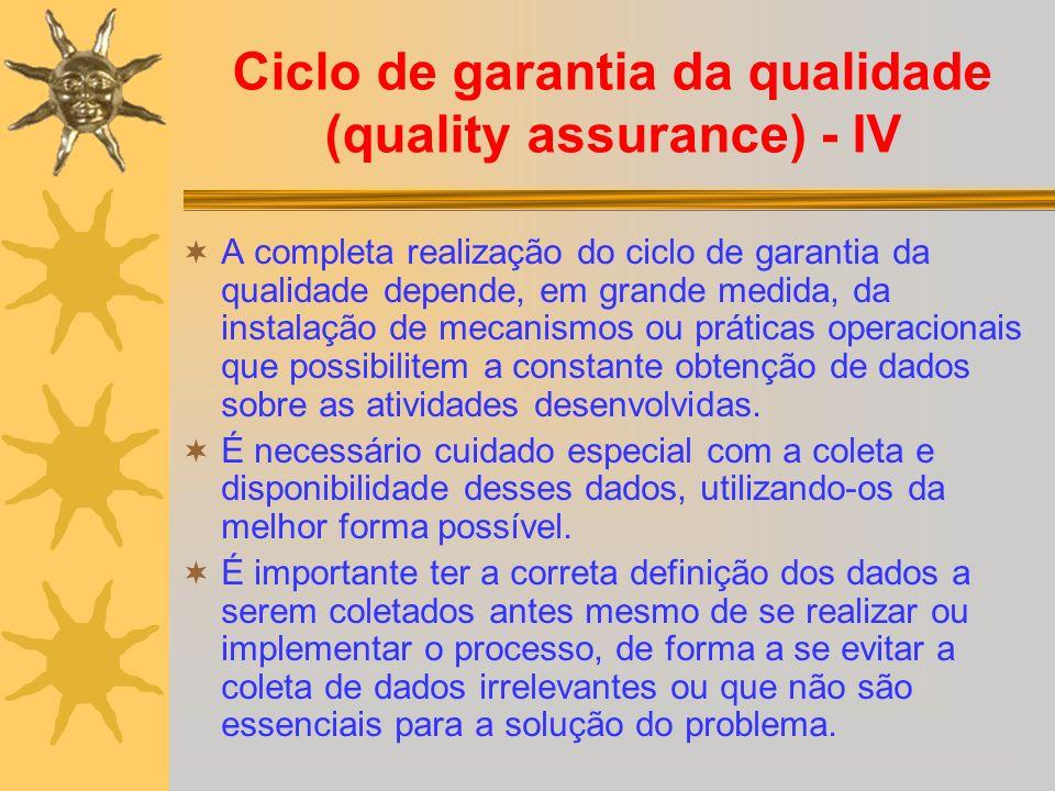 Ciclo de garantia da qualidade (quality assurance) - IV