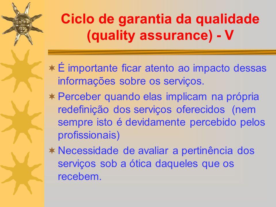 Ciclo de garantia da qualidade (quality assurance) - V