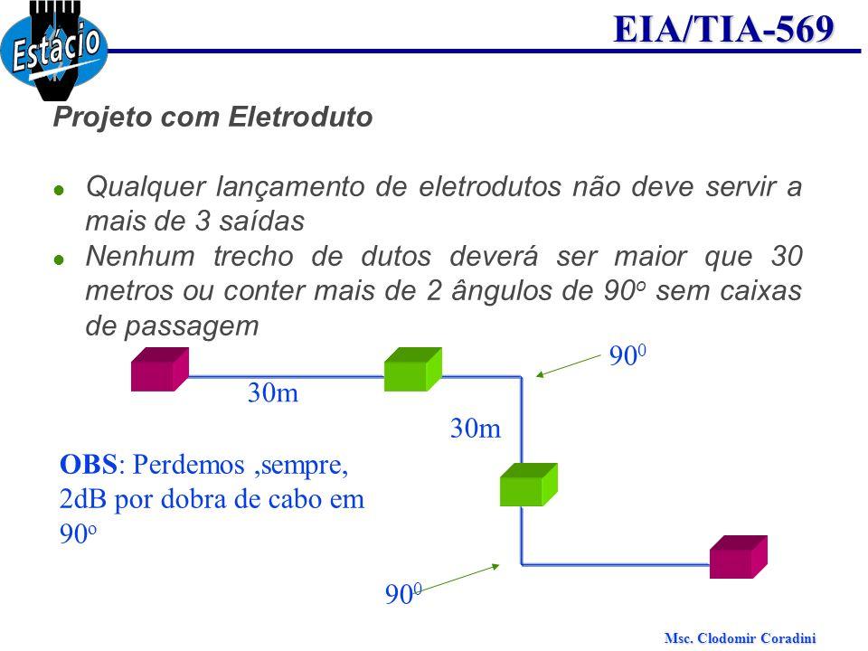 Projeto com Eletroduto