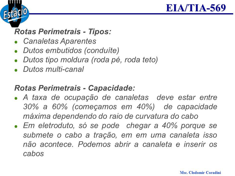 Rotas Perimetrais - Tipos: