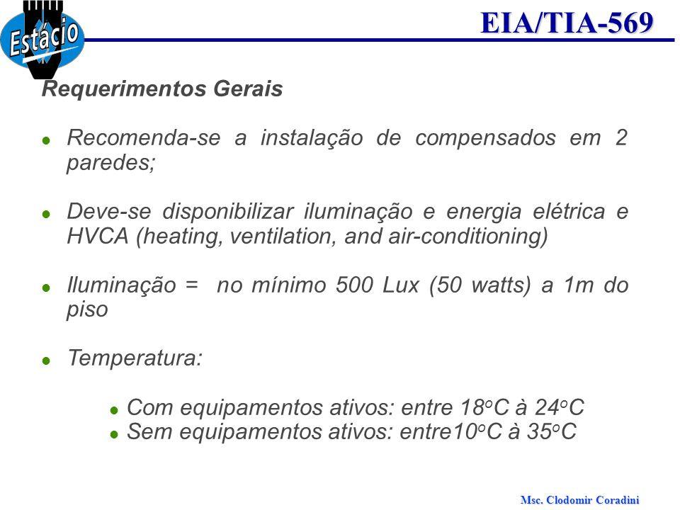 Requerimentos Gerais Recomenda-se a instalação de compensados em 2 paredes;