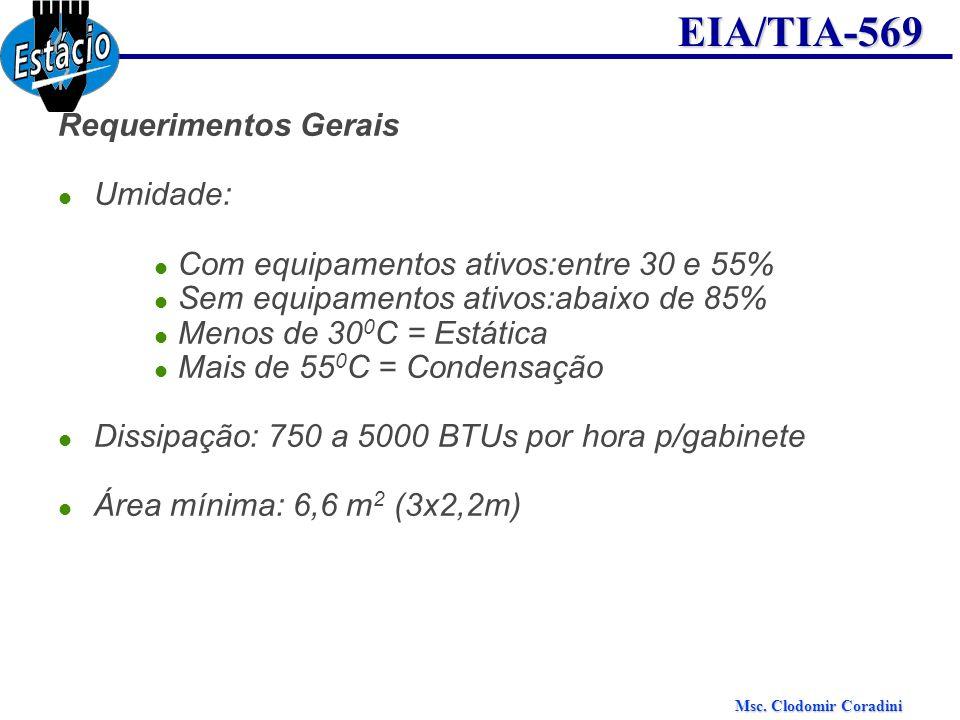 Requerimentos Gerais Umidade: Com equipamentos ativos:entre 30 e 55% Sem equipamentos ativos:abaixo de 85%
