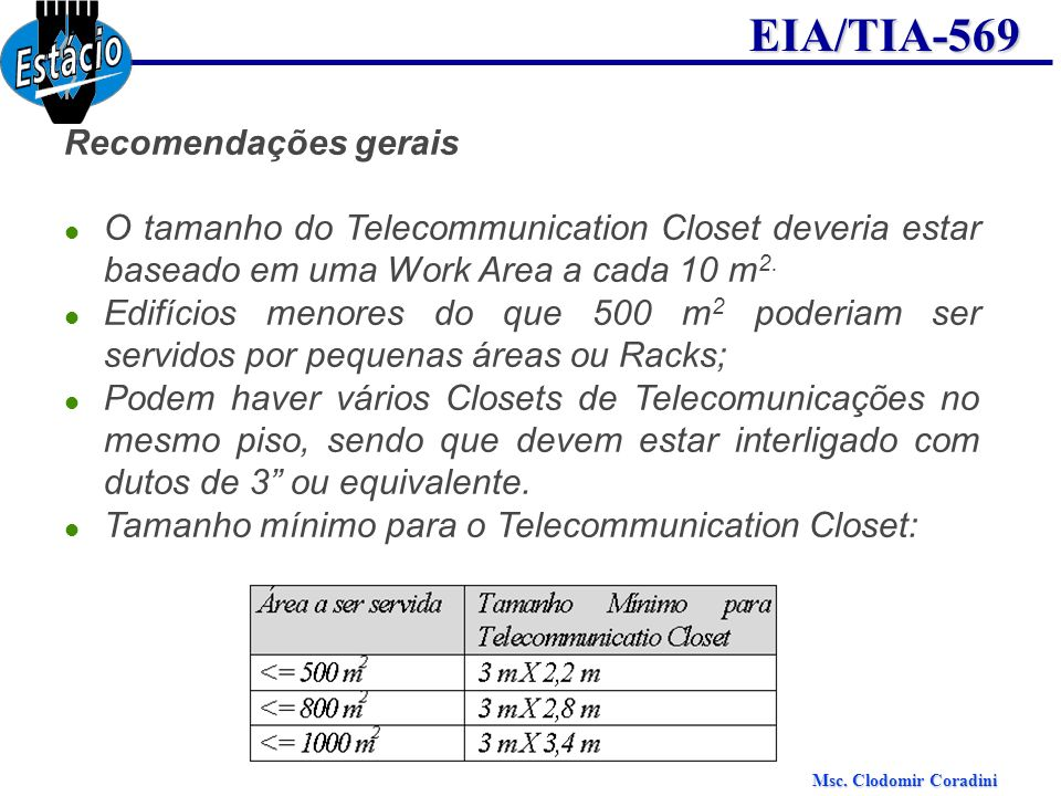 Recomendações gerais O tamanho do Telecommunication Closet deveria estar baseado em uma Work Area a cada 10 m2.