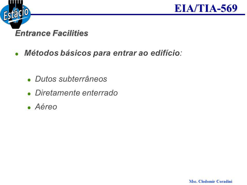 Entrance Facilities Métodos básicos para entrar ao edifício: Dutos subterrâneos. Diretamente enterrado.