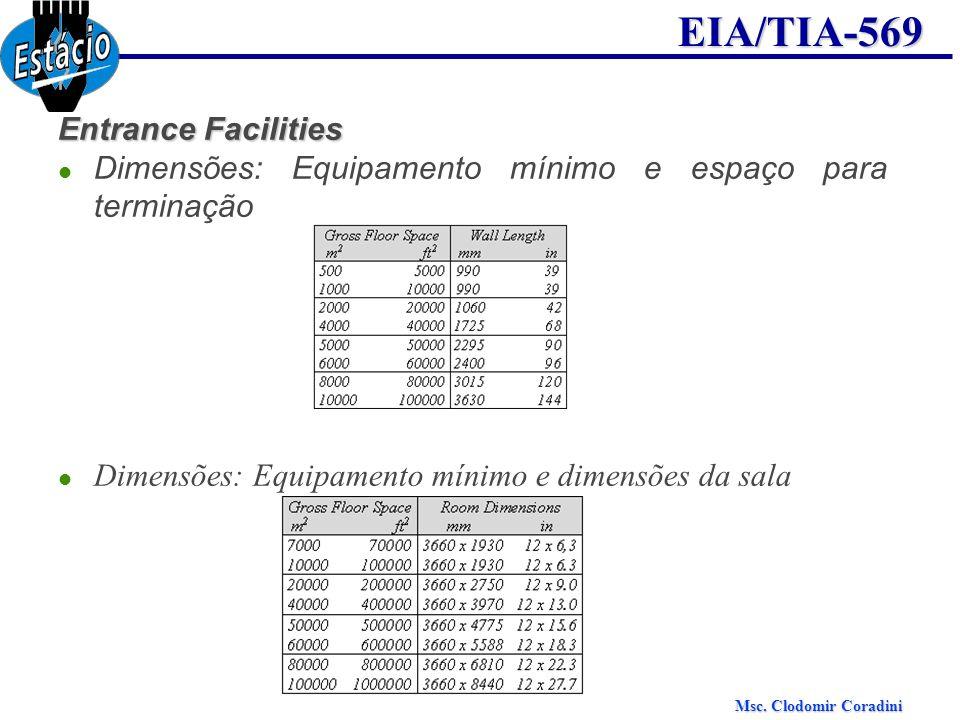 Entrance Facilities Dimensões: Equipamento mínimo e espaço para terminação.