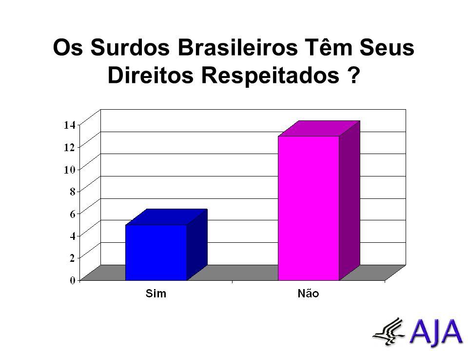 Os Surdos Brasileiros Têm Seus Direitos Respeitados