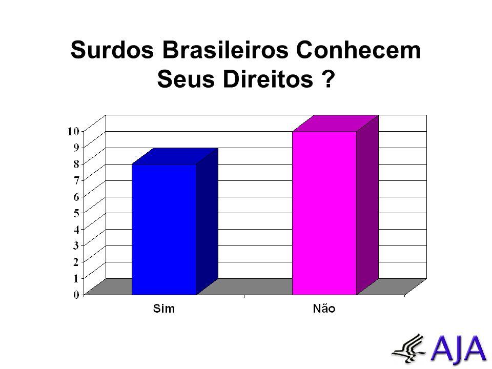 Surdos Brasileiros Conhecem Seus Direitos