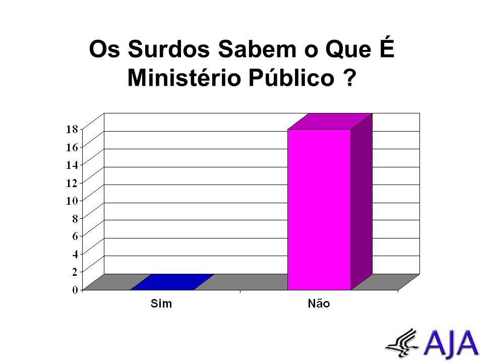 Os Surdos Sabem o Que É Ministério Público