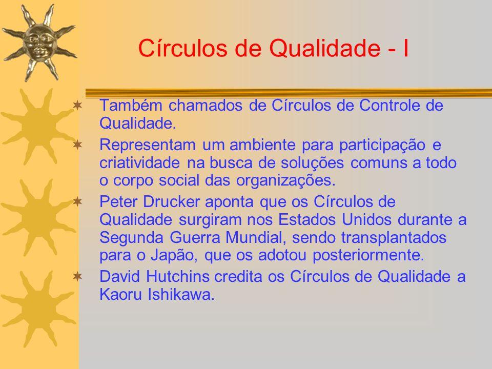Círculos de Qualidade - I