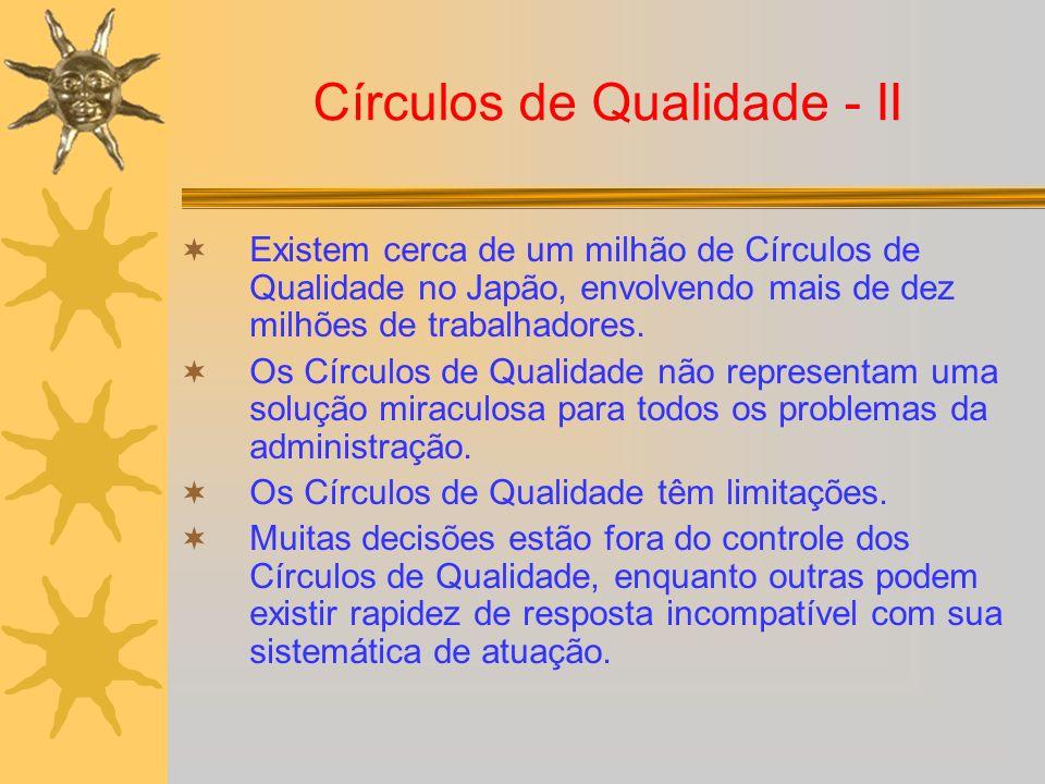 Círculos de Qualidade - II