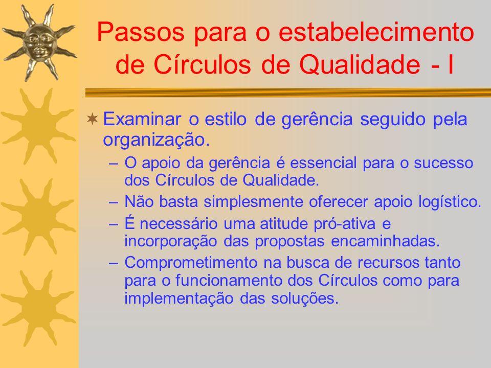 Passos para o estabelecimento de Círculos de Qualidade - I