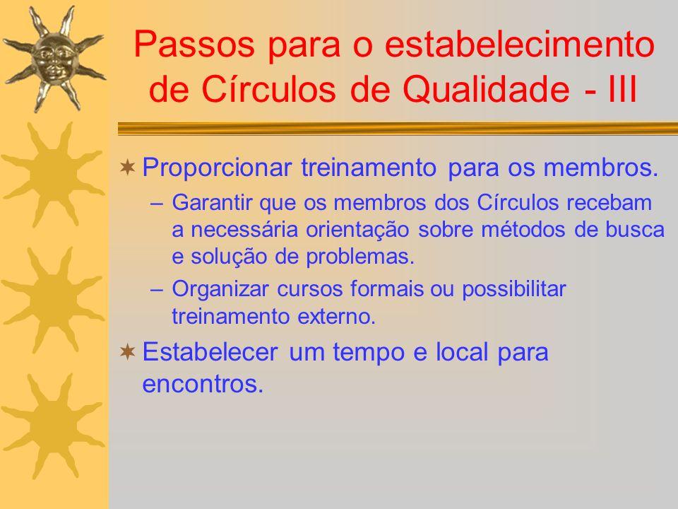 Passos para o estabelecimento de Círculos de Qualidade - III