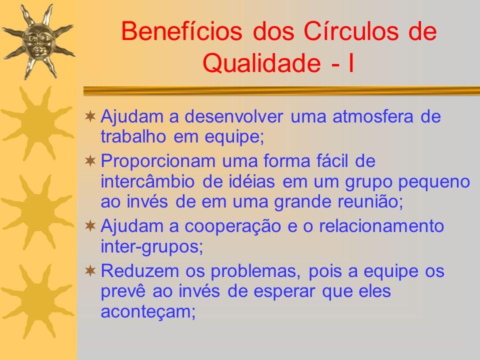 Benefícios dos Círculos de Qualidade - I