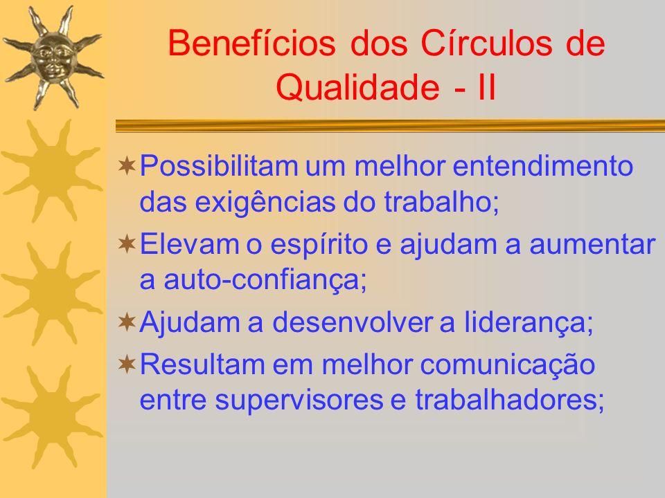 Benefícios dos Círculos de Qualidade - II