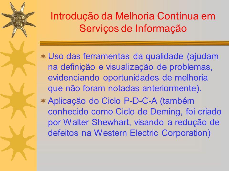 Introdução da Melhoria Contínua em Serviços de Informação