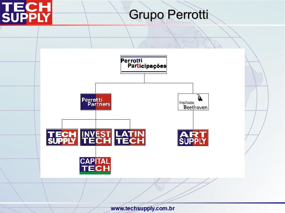 Grupo Perrotti