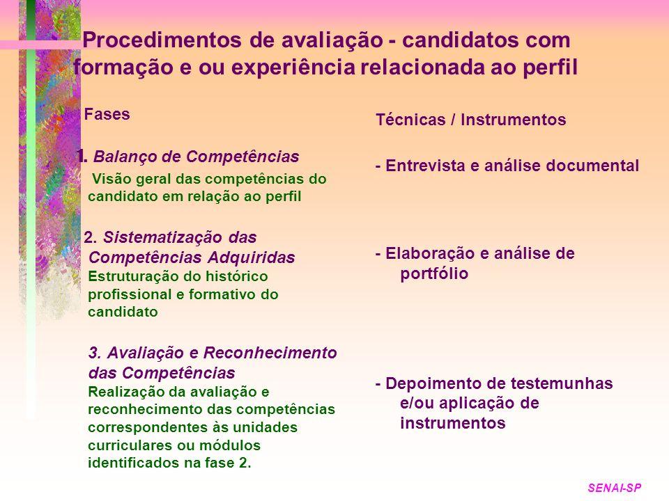 Procedimentos de avaliação - candidatos com formação e ou experiência relacionada ao perfil