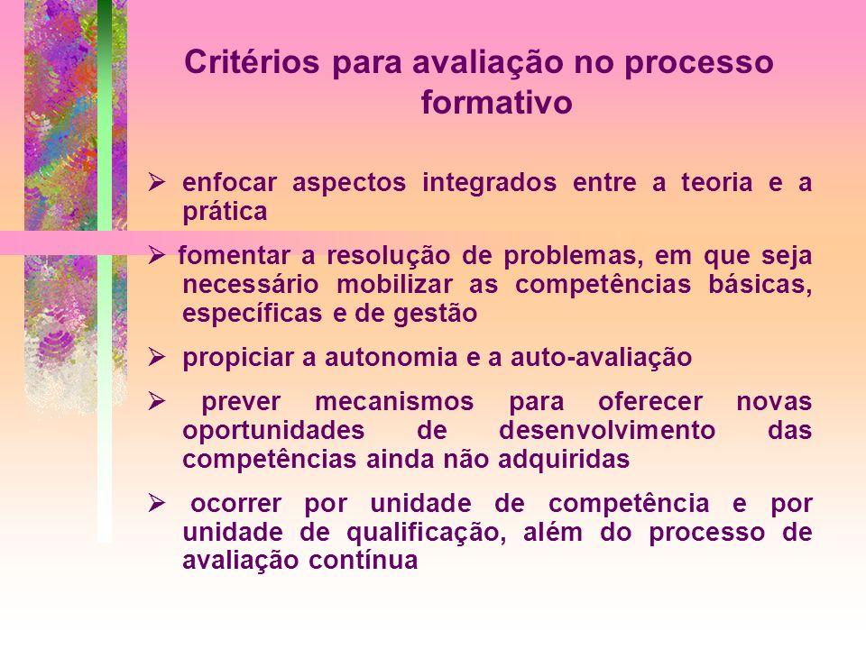 Critérios para avaliação no processo formativo