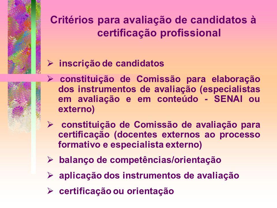 Critérios para avaliação de candidatos à certificação profissional