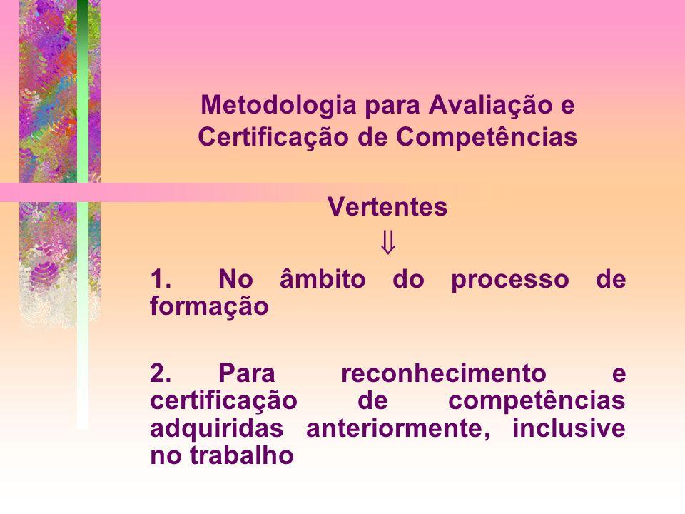 Metodologia para Avaliação e Certificação de Competências
