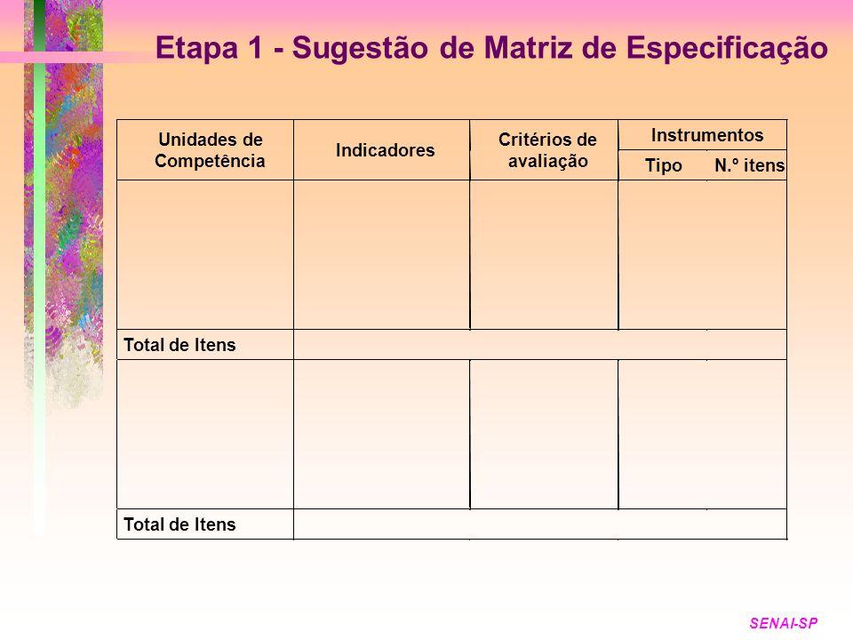Etapa 1 - Sugestão de Matriz de Especificação