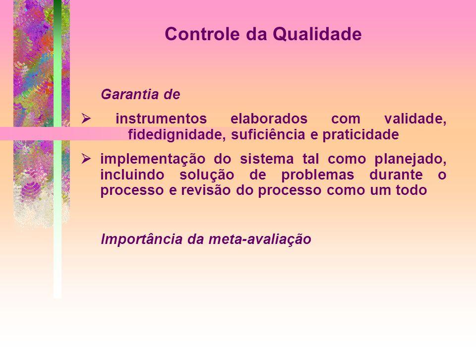 Controle da Qualidade Garantia de