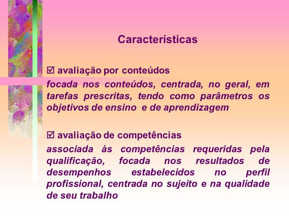 Características  avaliação por conteúdos
