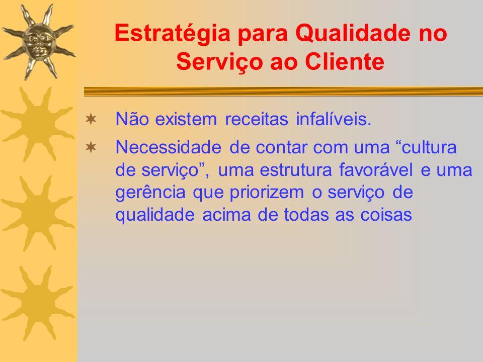 Estratégia para Qualidade no Serviço ao Cliente