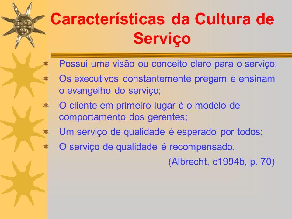 Características da Cultura de Serviço