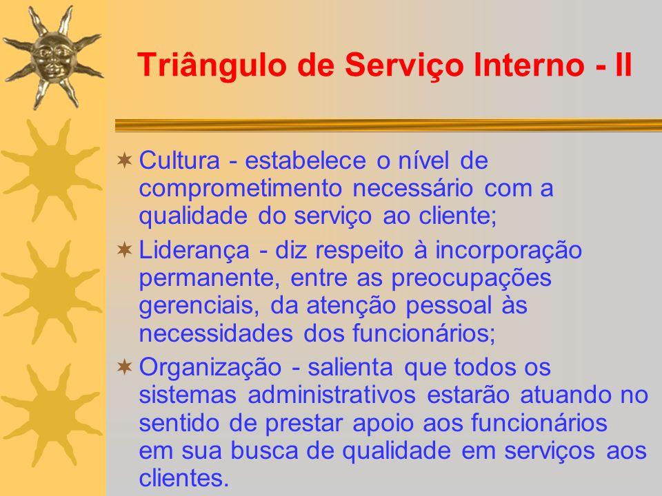 Triângulo de Serviço Interno - II