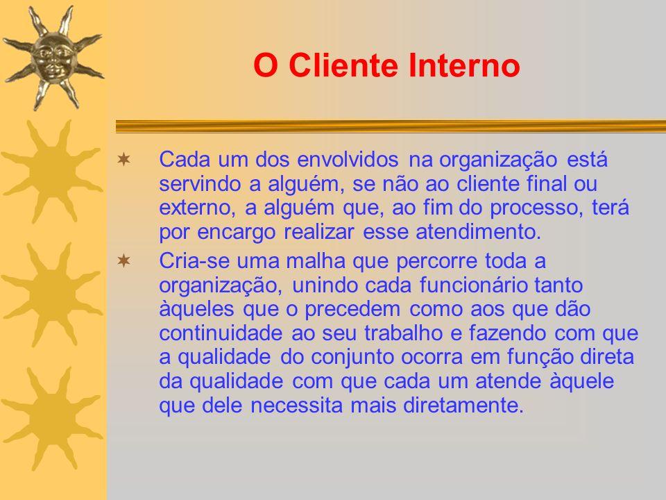 O Cliente Interno